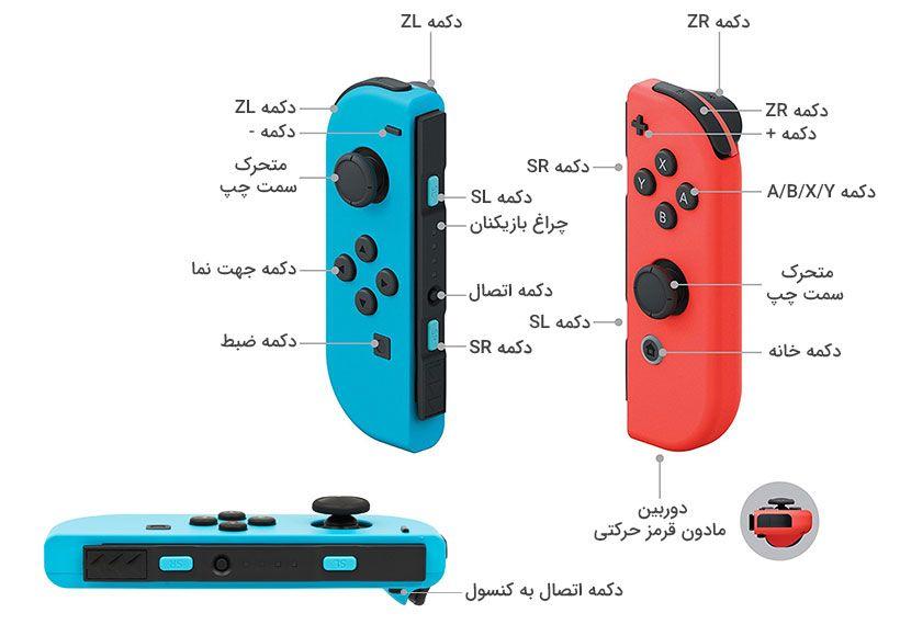 دسته کنسول Nintendo